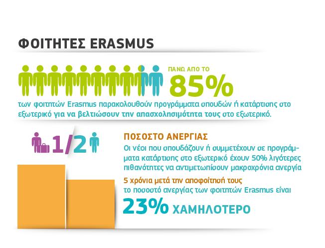 2014-education-impact-study-infographics-med EL