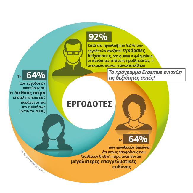2014-education-impact-study-infographics-med EL2