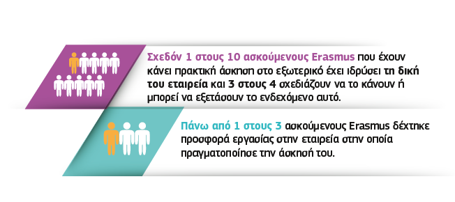 2014-education-impact-study-infographics-med EL3