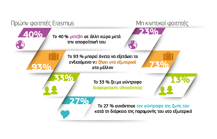 2014-education-impact-study-infographics-med EL4