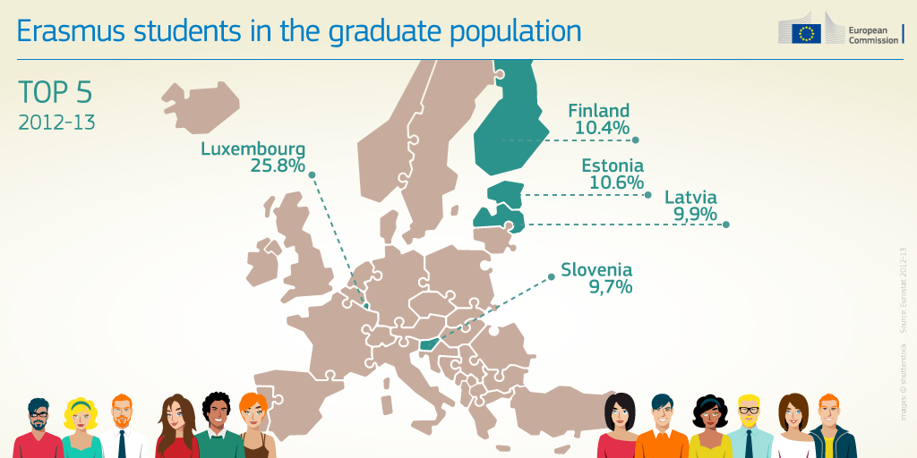 Click to enlarge image erasmus-plus-infographic-03.png